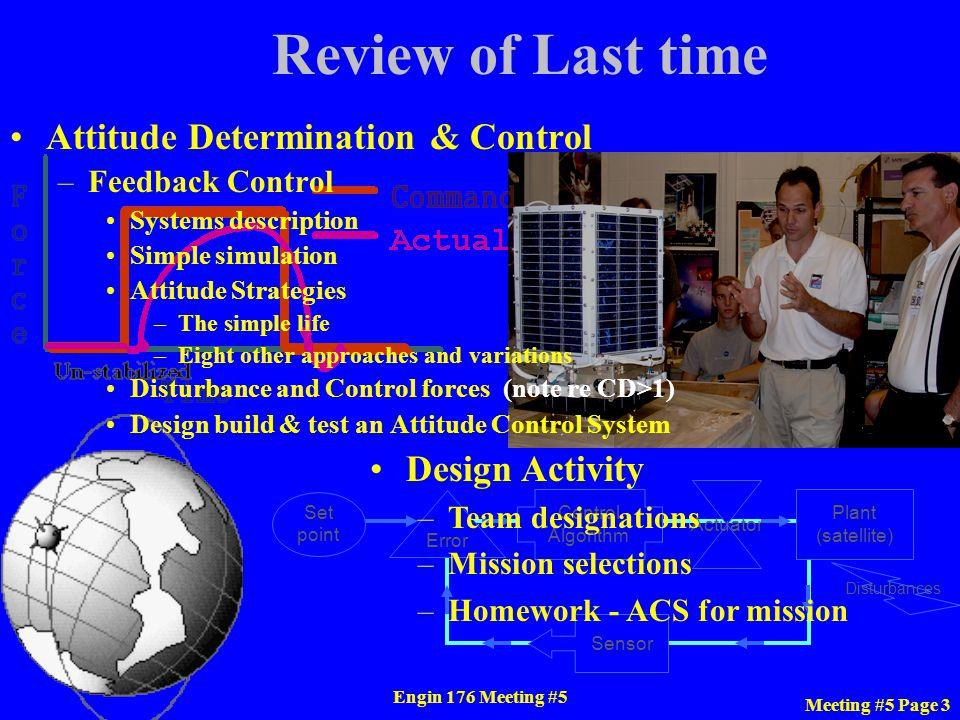 Engin 176 Meeting #5 Meeting #5 Page 3 Attitude Determination & Control –Feedback Control Systems description Simple simulation Attitude Strategies –T