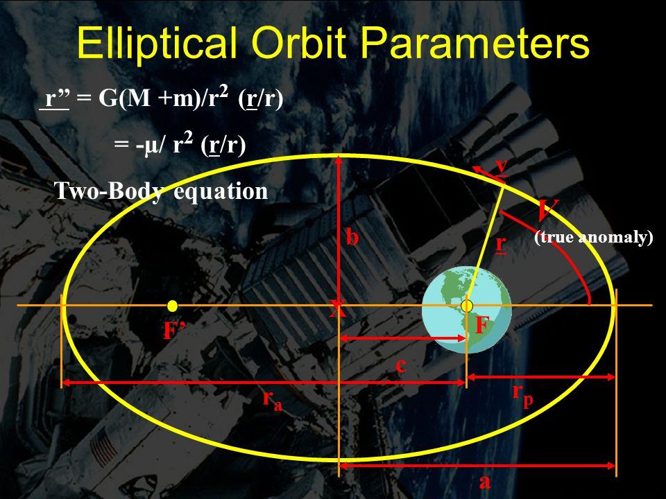 Engin 176 Meeting #5 Meeting #5 Page 7 Elliptical Orbit Parameters F F' rara r X b v c rprp a r'' = G(M +m)/r 2 (r/r) = -µ/ r 2 (r/r) Two-Body equatio