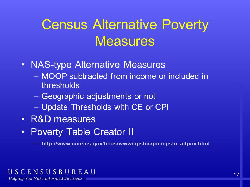 17 Census Alternative Poverty Measures NAS-type Alternative Measures –MOOP subtracted from income or included in thresholds –Geographic adjustments or not –Update Thresholds with CE or CPI R&D measures Poverty Table Creator II –http://www.census.gov/hhes/www/cpstc/apm/cpstc_altpov.htmlhttp://www.census.gov/hhes/www/cpstc/apm/cpstc_altpov.html
