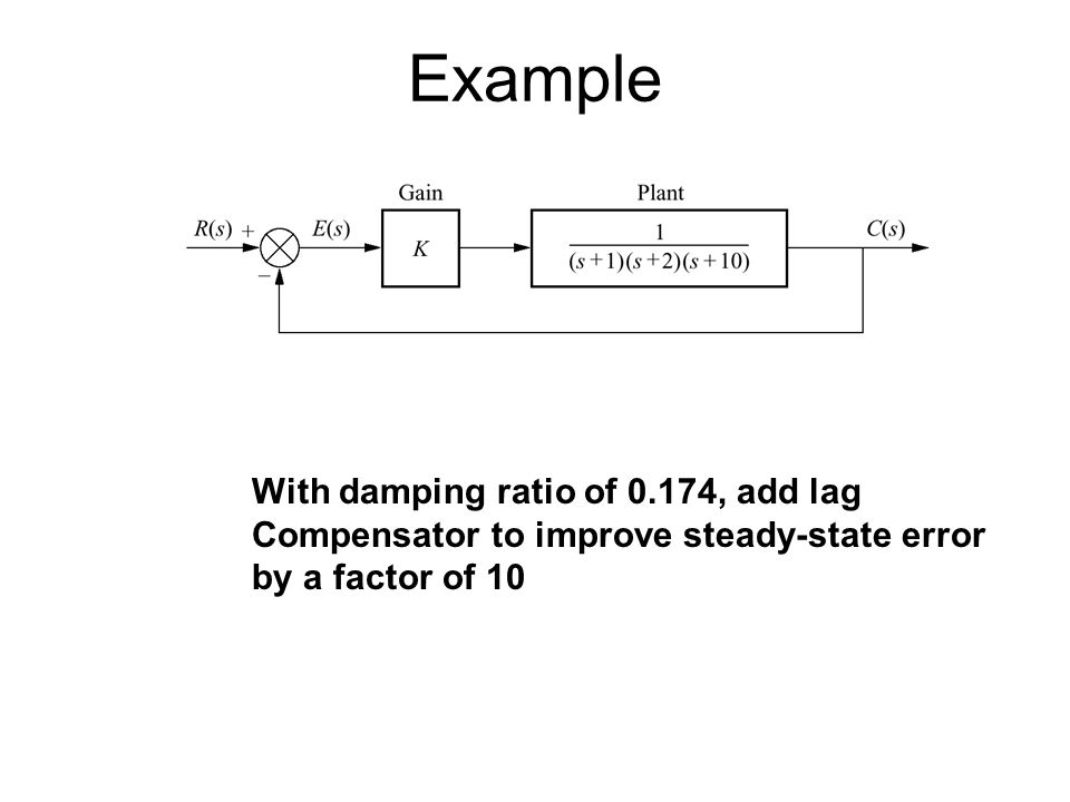Example With damping ratio of 0.174, add lag Compensator to improve steady-state error by a factor of 10