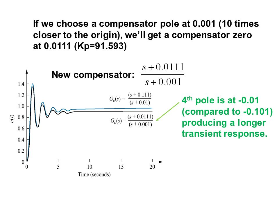 If we choose a compensator pole at 0.001 (10 times closer to the origin), we'll get a compensator zero at 0.0111 (Kp=91.593) New compensator: 4 th pol