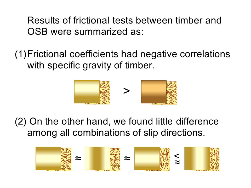 Results of frictional tests between timber and OSB were summarized as: (1)Frictional coefficients had negative correlations with specific gravity of t