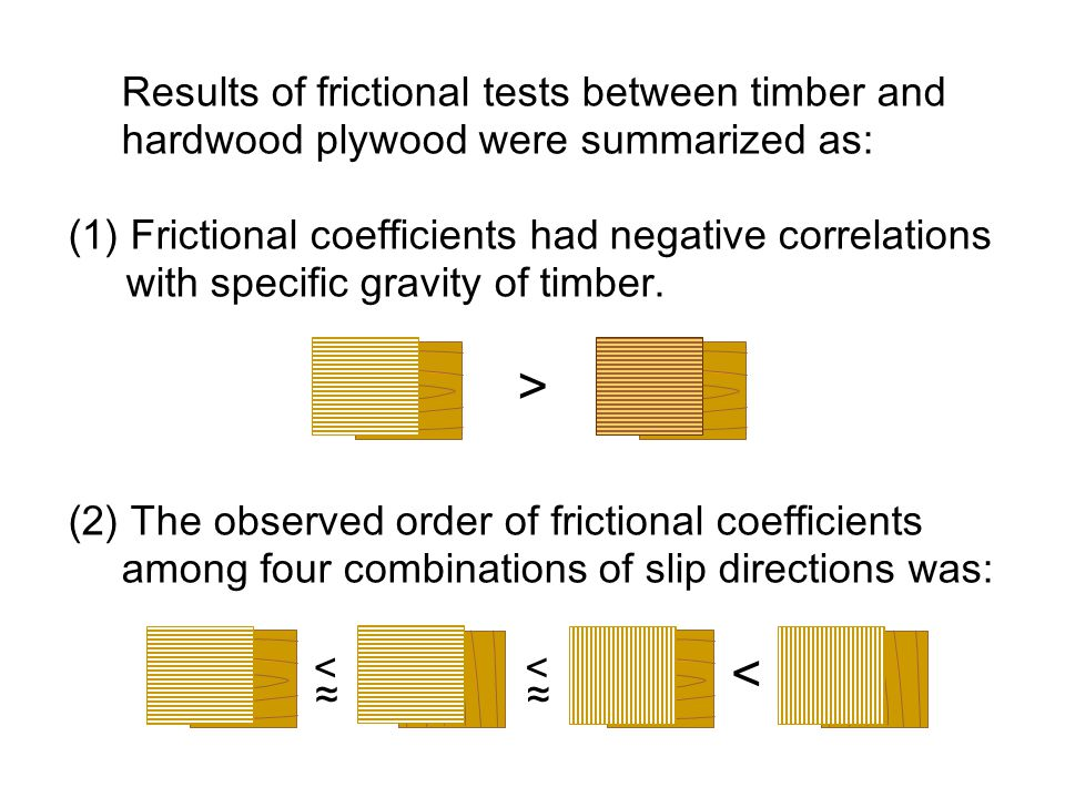 Results of frictional tests between timber and hardwood plywood were summarized as: (1) Frictional coefficients had negative correlations with specifi