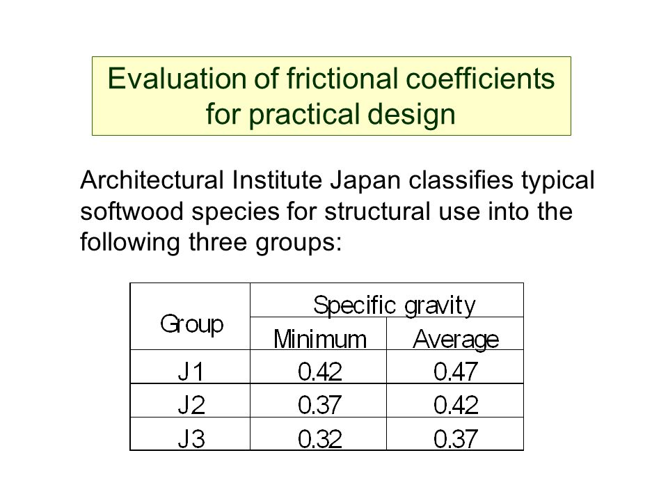 Evaluation of frictional coefficients for practical design Architectural Institute Japan classifies typical softwood species for structural use into t