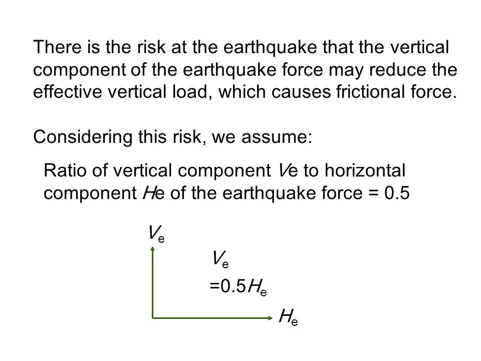 VeVe HeHe V e =0.5H e There is the risk at the earthquake that the vertical component of the earthquake force may reduce the effective vertical load,