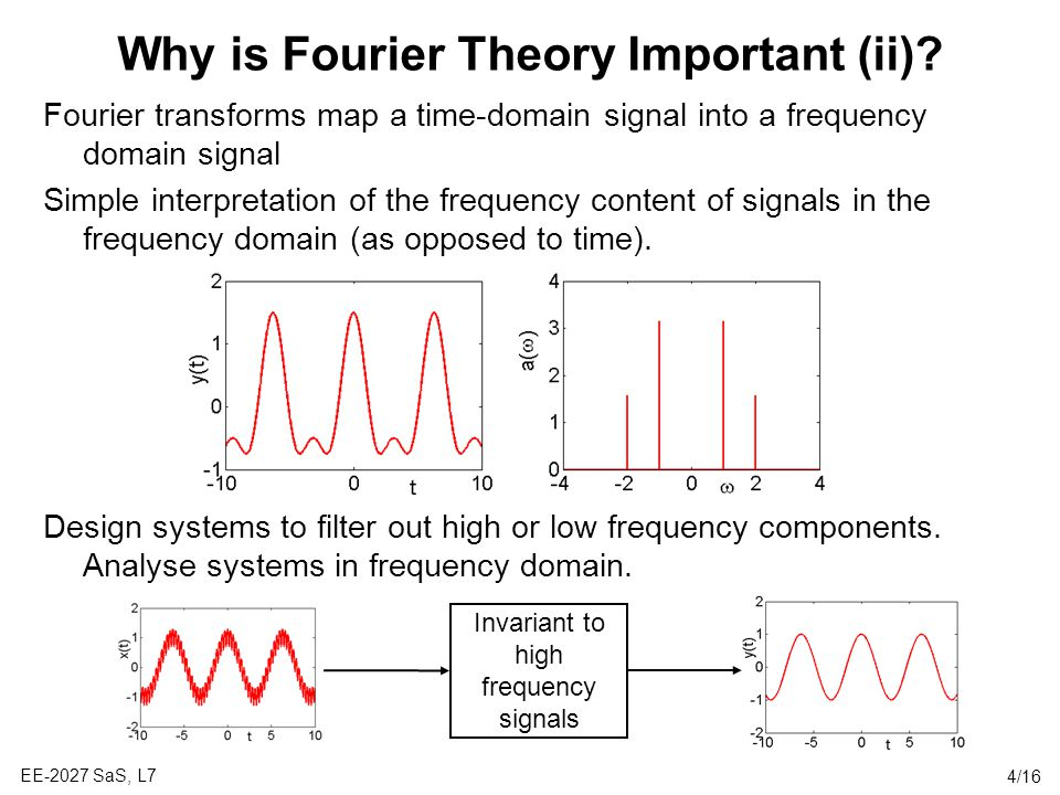 EE-2027 SaS, L715/16 Fourier Series Representation of a CT Periodic Signal (ii) Therefore which allows us to determine the coefficients.