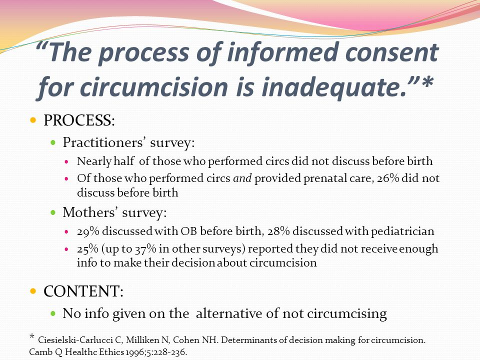 The process of informed consent for circumcision is inadequate. * PROCESS: Practitioners' survey: Nearly half of those who performed circs did not discuss before birth Of those who performed circs and provided prenatal care, 26% did not discuss before birth Mothers' survey: 29% discussed with OB before birth, 28% discussed with pediatrician 25% (up to 37% in other surveys) reported they did not receive enough info to make their decision about circumcision CONTENT: No info given on the alternative of not circumcising * Ciesielski-Carlucci C, Milliken N, Cohen NH.