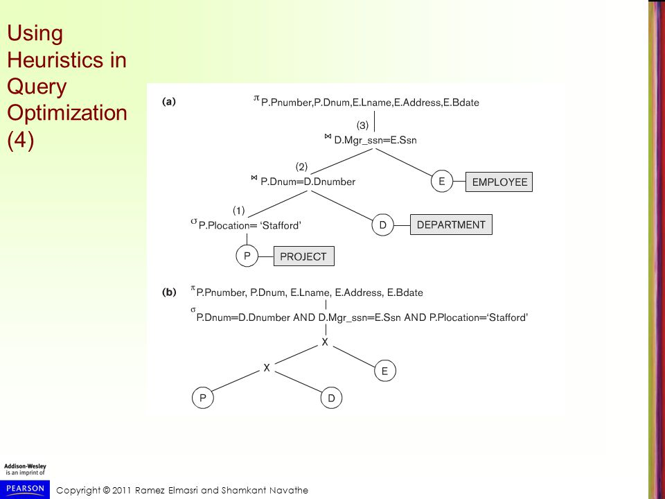 Copyright © 2011 Ramez Elmasri and Shamkant Navathe Using Heuristics in Query Optimization (4)