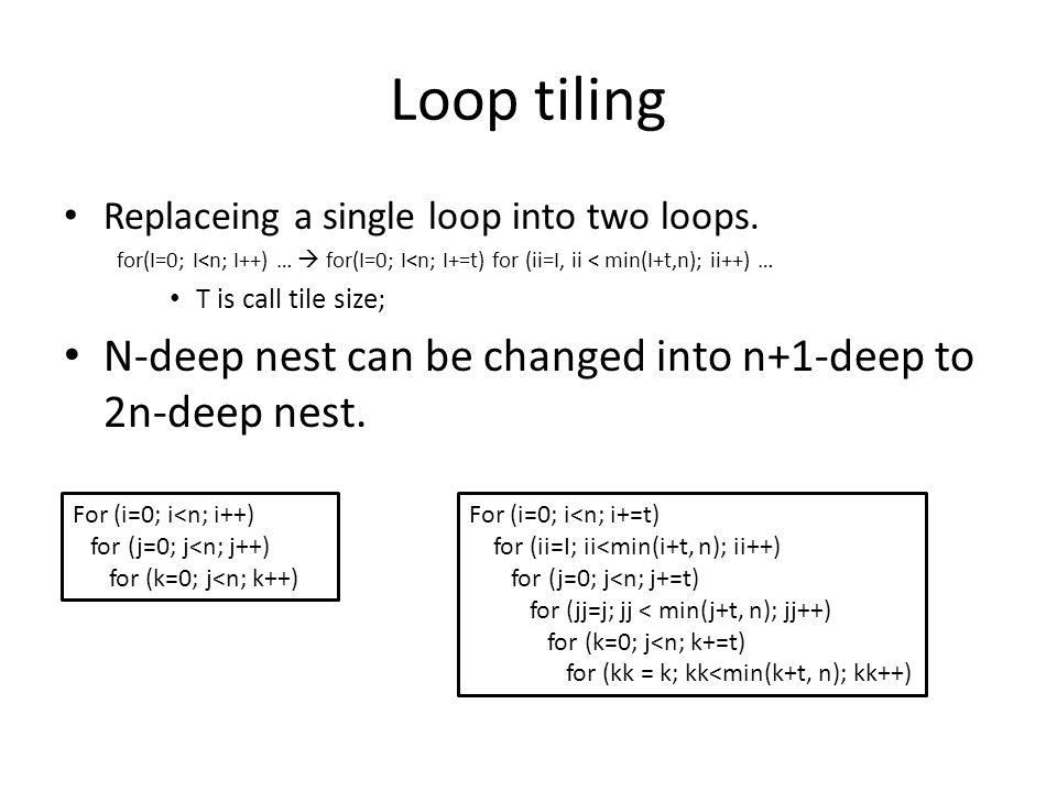 Loop tiling Replaceing a single loop into two loops.