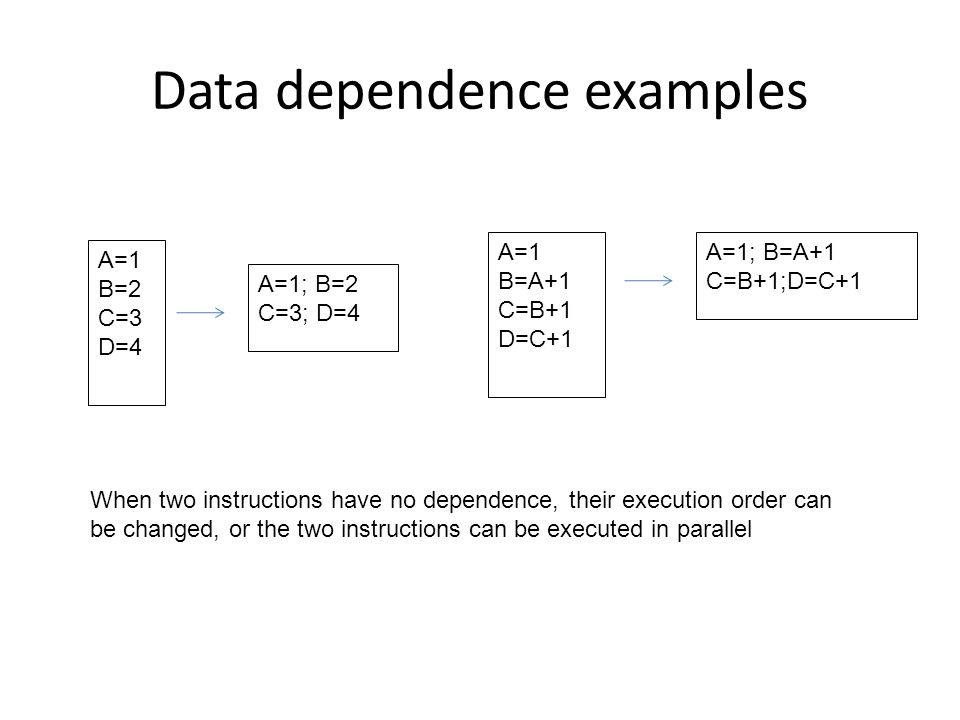 Data dependence in loops For (I=1; I<500; i++) a(I) = 0; For (I=1; I<500; i++) a(I) = a(I-1) + 1; Loop-carried dependency When there is no loop-carried dependency, the order for executing the loop body does not matter: the loop can be parallelized (executed in parallel)
