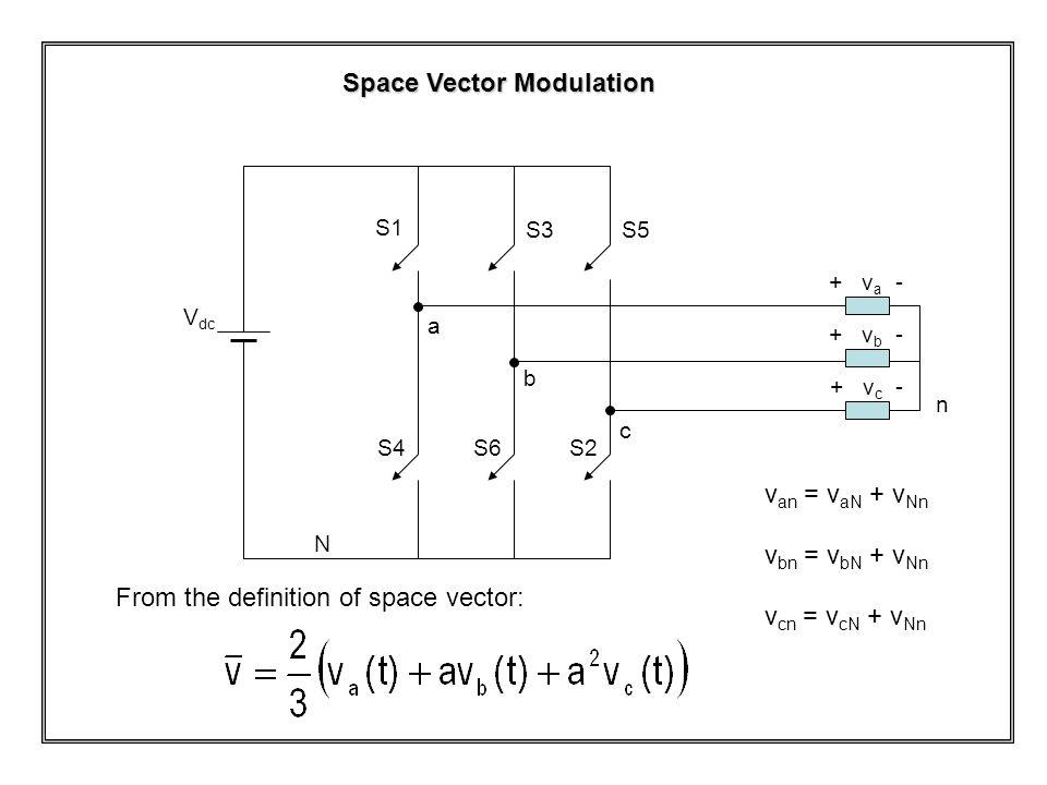 + v c - + v b - + v a - n N V dc a b c From the definition of space vector: S1 S2 S3 S4 S5 S6 Space Vector Modulation v an = v aN + v Nn v bn = v bN +