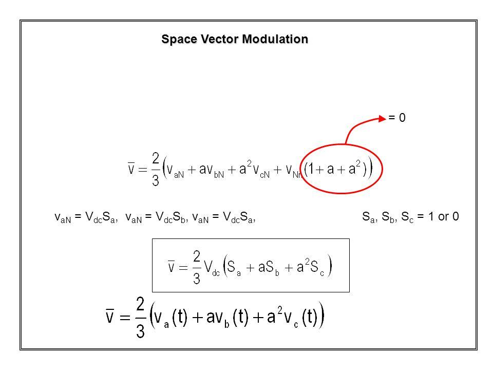Space Vector Modulation = 0 S a, S b, S c = 1 or 0v aN = V dc S a, v aN = V dc S b, v aN = V dc S a,