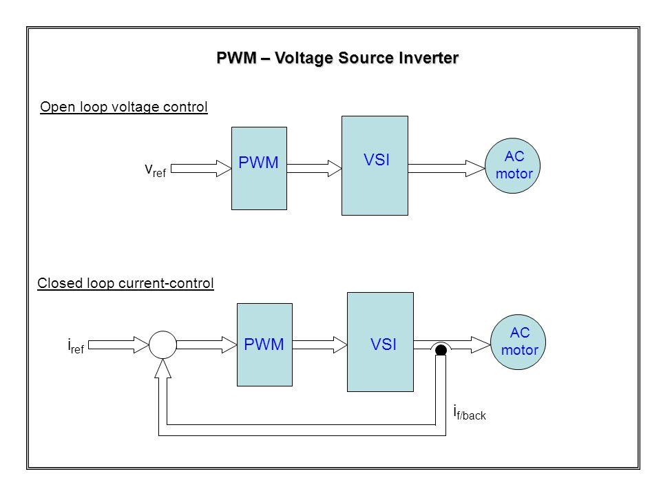 Open loop voltage control VSI AC motor PWM v ref Closed loop current-control VSI AC motor PWMi ref i f/back PWM – Voltage Source Inverter