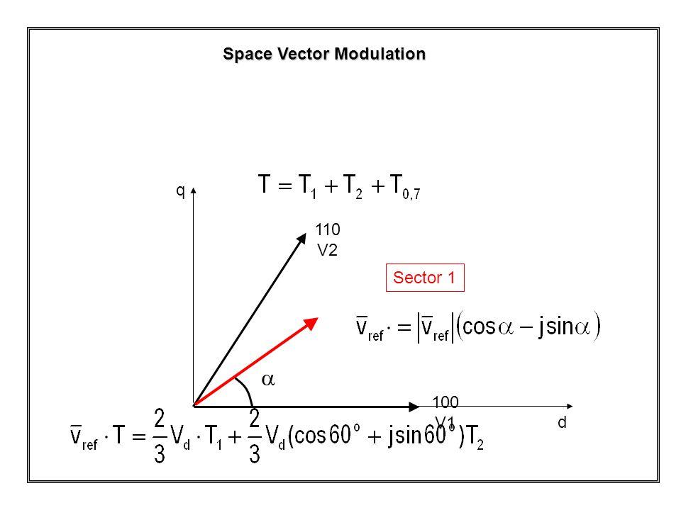Space Vector Modulation 100 V1 110 V2 Sector 1  q d