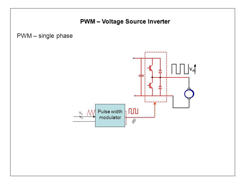 v tri V dc q vcvc q Pulse width modulator vcvc PWM – single phase PWM – Voltage Source Inverter