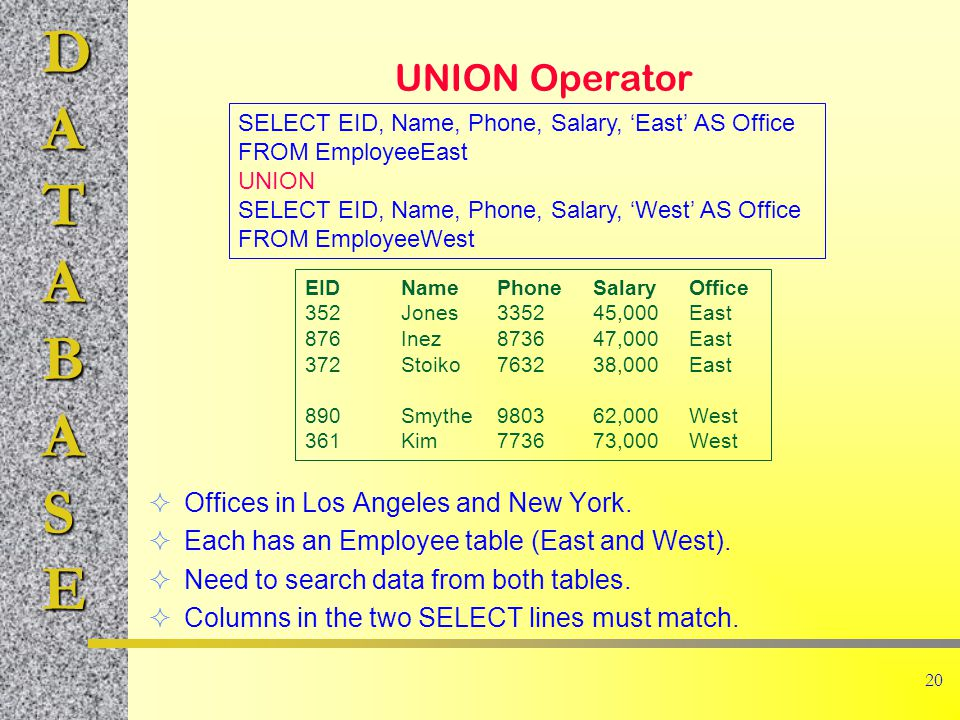 DATABASE 20 UNION Operator  Offices in Los Angeles and New York.