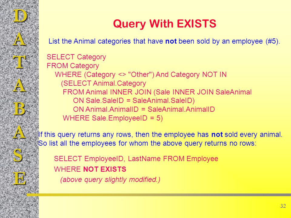 DATABASE 32 Query With EXISTS List the Animal categories that have not been sold by an employee (#5).