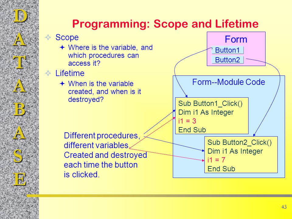 DATABASE 43 Programming: Scope and Lifetime  Scope  Where is the variable, and which procedures can access it.