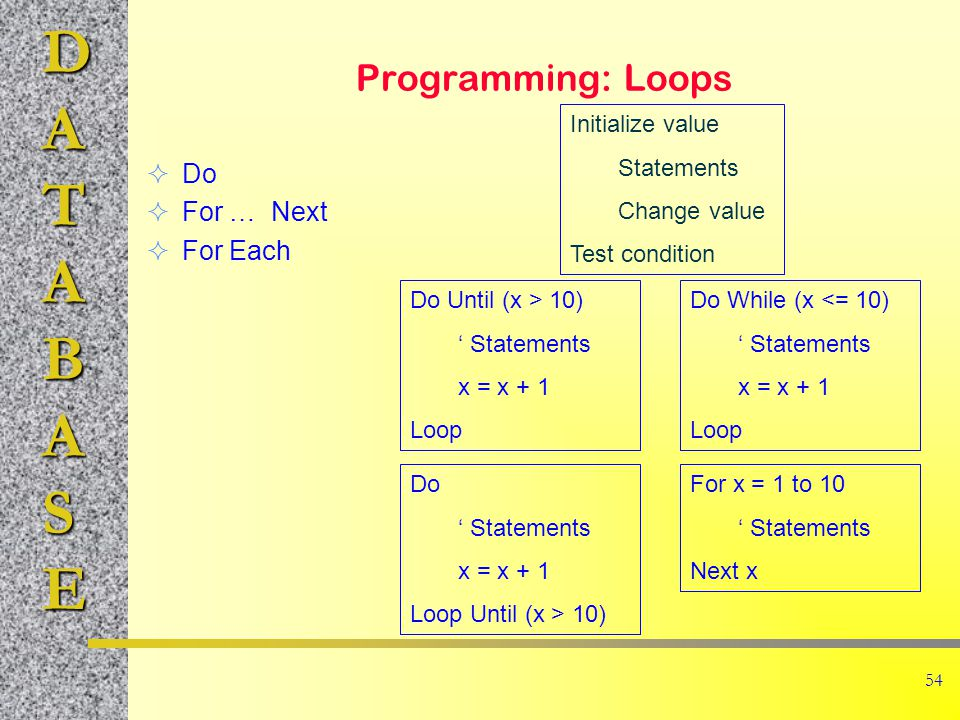 DATABASE 54 Programming: Loops  Do  For … Next  For Each Do Until (x > 10) ' Statements x = x + 1 Loop Initialize value Statements Change value Test condition Do While (x <= 10) ' Statements x = x + 1 Loop Do ' Statements x = x + 1 Loop Until (x > 10) For x = 1 to 10 ' Statements Next x