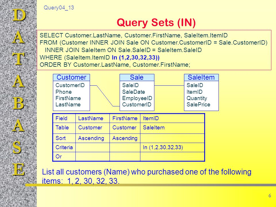 DATABASE 7 Using IN with a Sub-query  List all customers who bought items for cats.