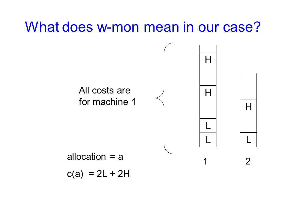 12 L L H What does w-mon mean in our case? L H H All costs are for machine 1 allocation = a c(a) = 2L + 2H