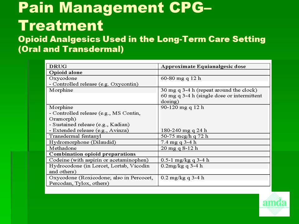 Pain Management CPG– Treatment Opioid Analgesics Used in the Long-Term Care Setting (Oral and Transdermal)