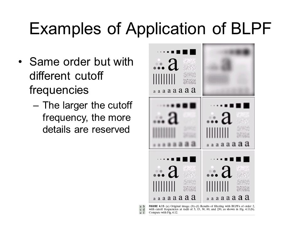 Examples of Application of BLPF Same order but with different cutoff frequencies –The larger the cutoff frequency, the more details are reserved