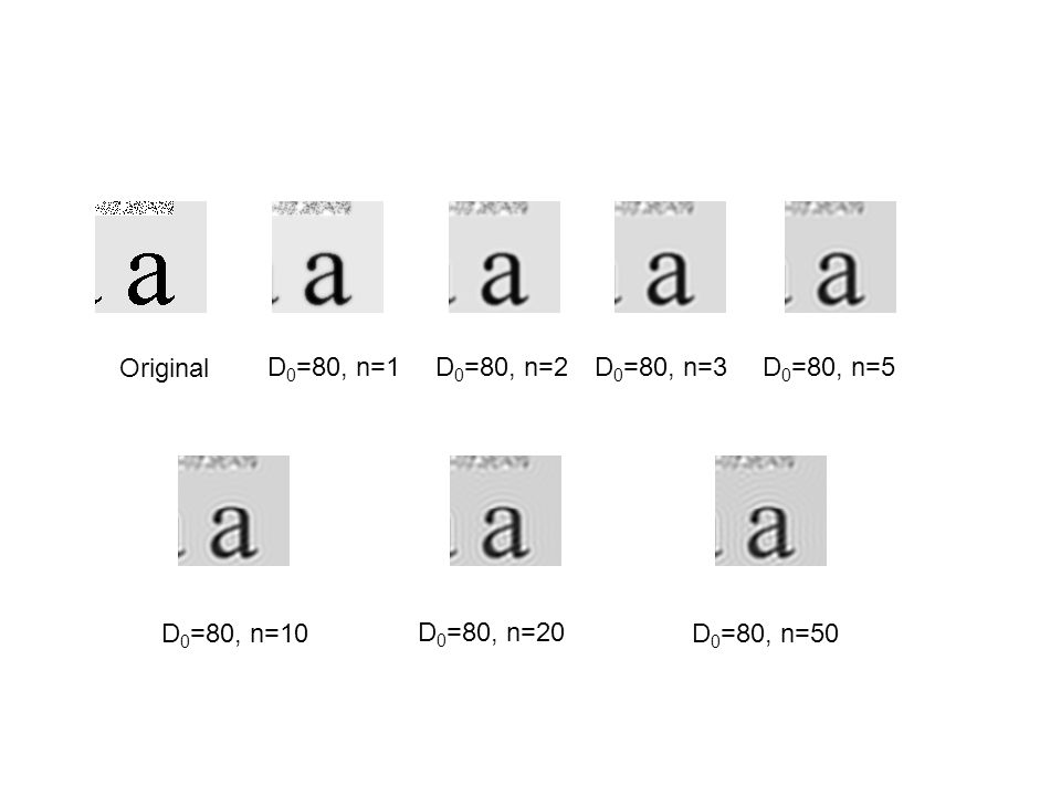 D 0 =80, n=1 Original D 0 =80, n=2D 0 =80, n=3D 0 =80, n=5 D 0 =80, n=10 D 0 =80, n=20 D 0 =80, n=50