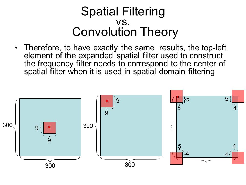 Spatial Filtering vs. Convolution Theory Therefore, to have exactly the same results, the top-left element of the expanded spatial filter used to cons