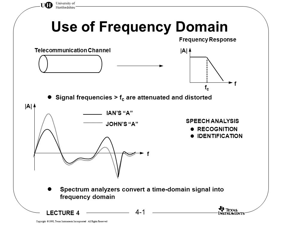 LECTURE 4 4-12 Copyright  1998, Texas Instruments Incorporated All Rights Reserved Flow Diagram Represent with a flow diagram: Write out values for k=0 only: Two DFTs: x(0) x(1) x(2) x(3) X 4 (0) 0 0 0 0 W4W4 0 = = [ x(0) + x(2) ] + [ x(1) + x(3) ], k=0,1,2,3 W4W4 2k W4W4 k W4W4 = [ x(0) + x(2) ] + [ x(1) + x(3) ] W4W4 0 W4W4 0 W4W4 0 This is only one quarter of the flow diagram X 4 (0) X 4 (k) x 02 x 13