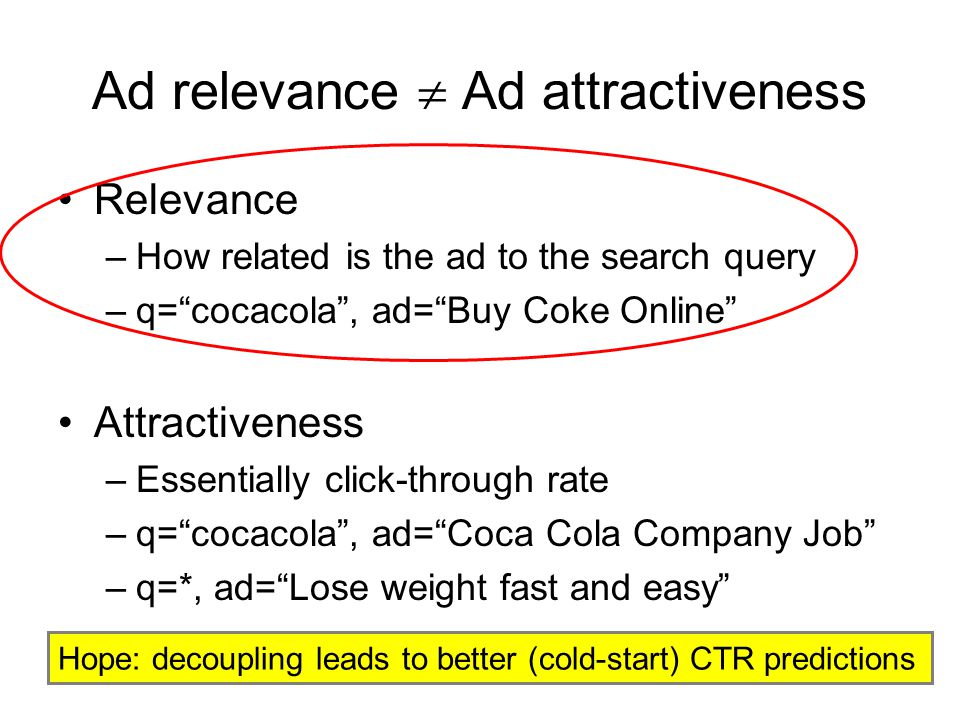 """Ad relevance  Ad attractiveness Relevance –How related is the ad to the search query –q=""""cocacola"""", ad=""""Buy Coke Online"""" Attractiveness –Essentially"""