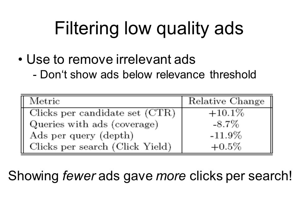 Filtering low quality ads Showing fewer ads gave more clicks per search! Use to remove irrelevant ads - Don't show ads below relevance threshold