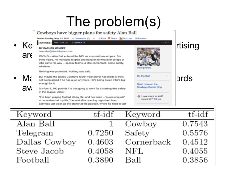 The problem(s) Keywords extracted for contextual advertising are not always perfect Many pages are not indexed – no keywords available. Still have to