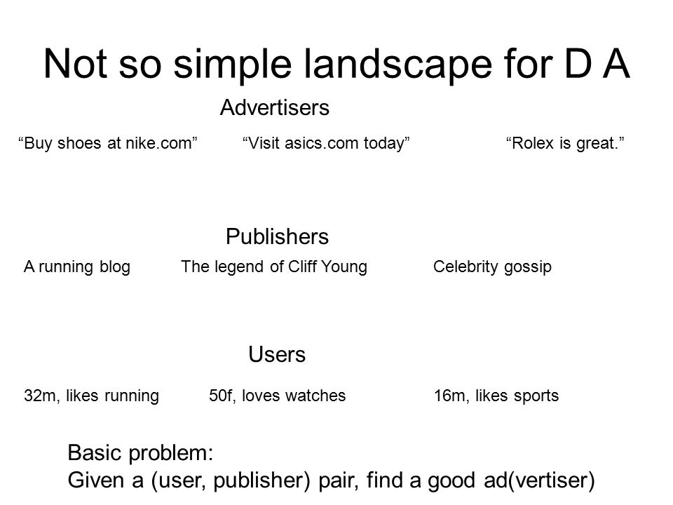 """Not so simple landscape for D A Advertisers Publishers 32m, likes running """"Buy shoes at nike.com""""""""Visit asics.com today""""""""Rolex is great."""" A running bl"""