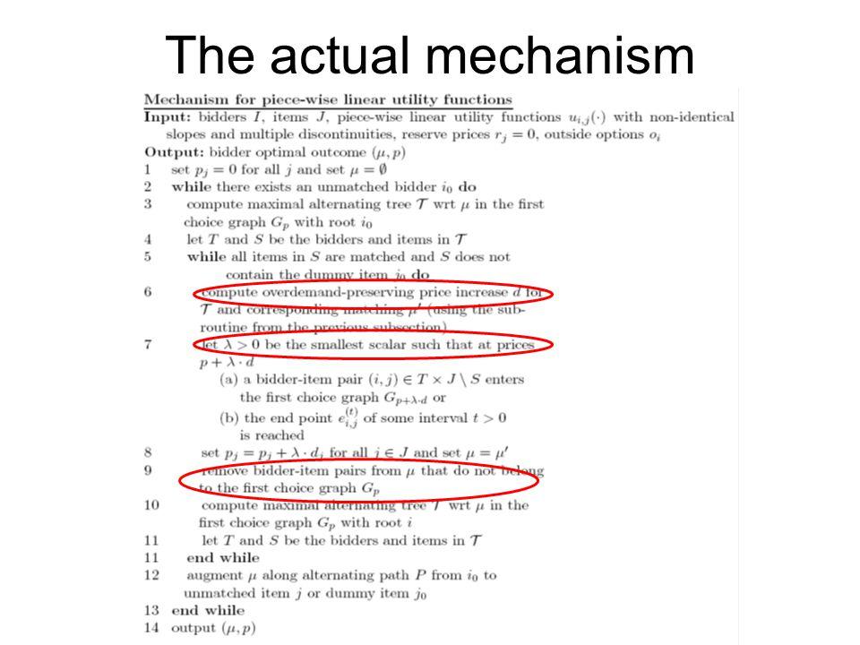 The actual mechanism