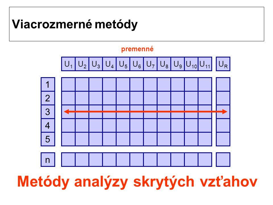 Viacrozmerné metódy U3U3 U 10 U7U7 U4U4 U8U8 U9U9 U6U6 U5U5 U 11 U1U1 U2U2 1 2 3 4 5 n URUR Metódy analýzy skrytých vzťahov premenné