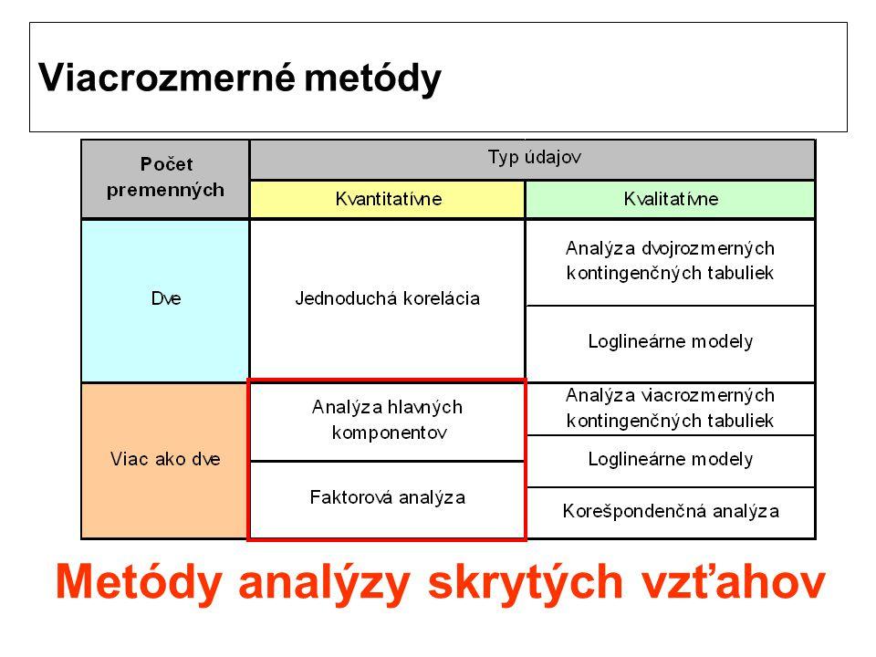 Faktorová analýza Charakteristika predmetom analýzy je skupina kvantitatívnych premenných merateľné veličiny môžeme vyjadriť ako lineárne funkcie menšieho počtu skrytých – spoločných faktorov a jedného špecifického faktora