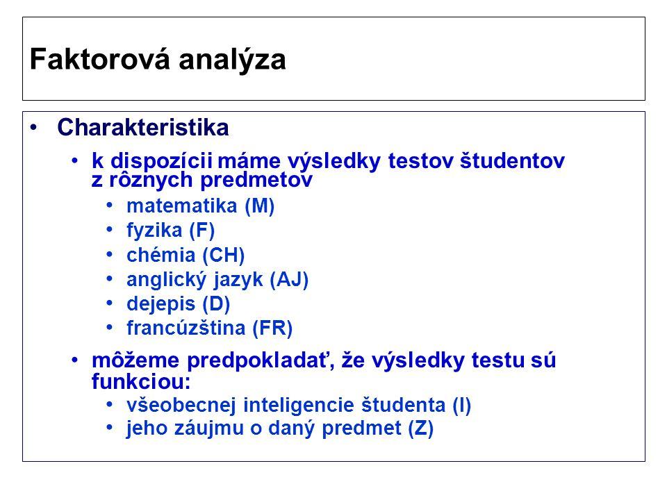 Faktorová analýza Charakteristika k dispozícii máme výsledky testov študentov z rôznych predmetov matematika (M) fyzika (F) chémia (CH) anglický jazyk (AJ) dejepis (D) francúzština (FR) môžeme predpokladať, že výsledky testu sú funkciou: všeobecnej inteligencie študenta (I) jeho záujmu o daný predmet (Z)