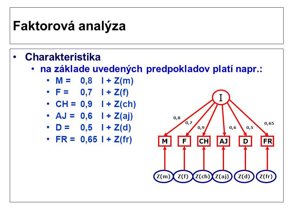 Charakteristika na základe uvedených predpokladov platí napr.: M = 0,8 I + Z(m) F = 0,7 I + Z(f) CH =0,9 I + Z(ch) AJ =0,6 I + Z(aj) D =0,5 I + Z(d) FR =0,65 I + Z(fr) Faktorová analýza I MFCHAJDFR Z(m)Z(f)Z(ch)Z(aj)Z(d)Z(fr) 0,8 0,7 0,90,60,5 0,65