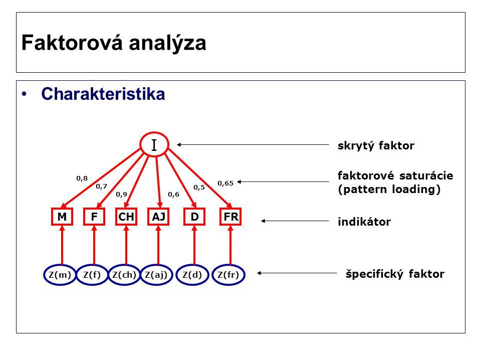 Postup rotácia faktorov cieľom je získať lepšie interpretovateľný odhad faktorov typy ortogonálna (nekorelované) VARIMAX EQUAMAX QUARTIMAX PARSIMAX šikmá (korelované) PROCRUSTES PROMAX Faktorová analýza