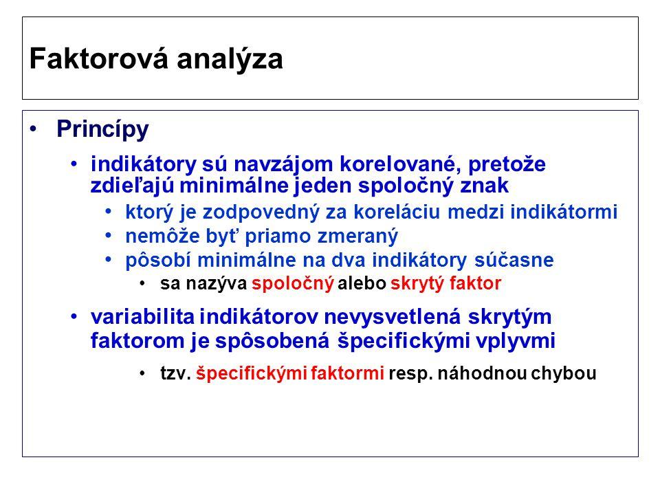 Princípy každý indikátor možno vyjadriť ako Faktorová analýza X 1 = a 11 f 1 + a 12 f 2 + a 13 f 3 + ….