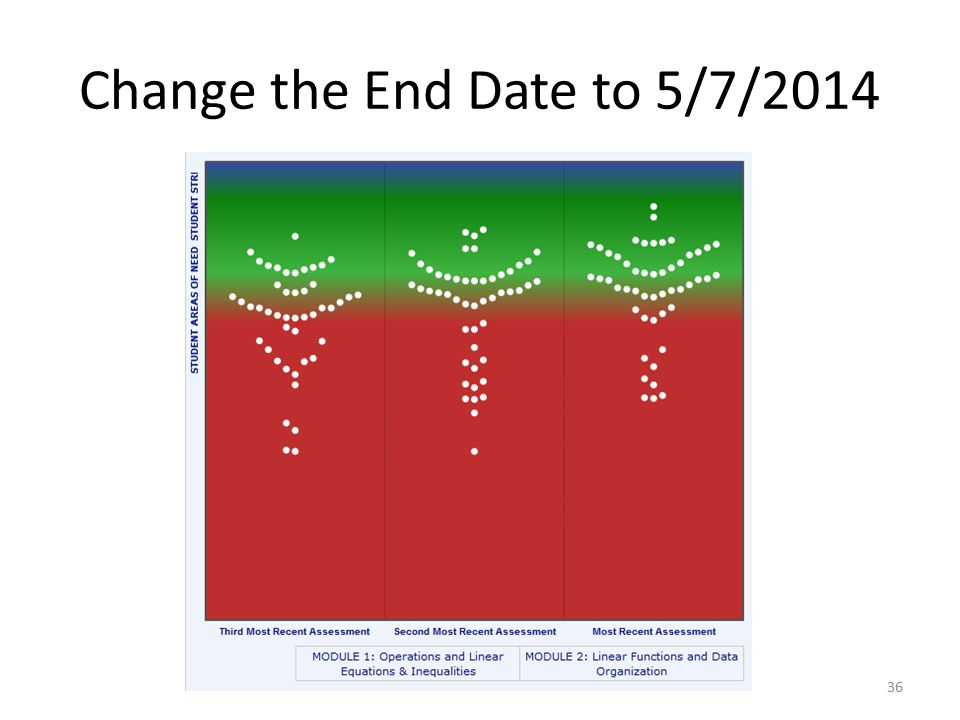 Change the End Date to 5/7/2014 36