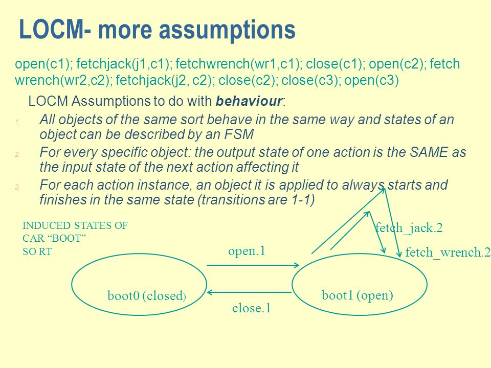 LOCM- more assumptions open(c1); fetchjack(j1,c1); fetchwrench(wr1,c1); close(c1); open(c2); fetch wrench(wr2,c2); fetchjack(j2, c2); close(c2); close(c3); open(c3) LOCM Assumptions to do with behaviour: 1.