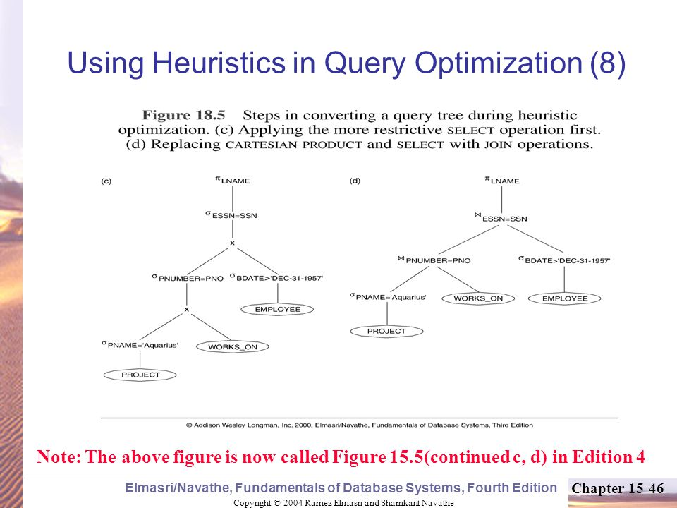 Copyright © 2004 Ramez Elmasri and Shamkant Navathe Elmasri/Navathe, Fundamentals of Database Systems, Fourth Edition Chapter Using Heuristics in Query Optimization (8) Note: The above figure is now called Figure 15.5(continued c, d) in Edition 4