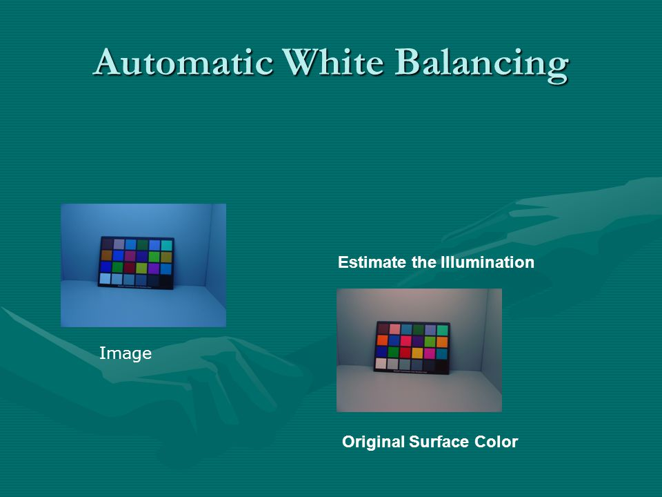 Automatic White Balancing Image Estimate the Illumination Original Surface Color