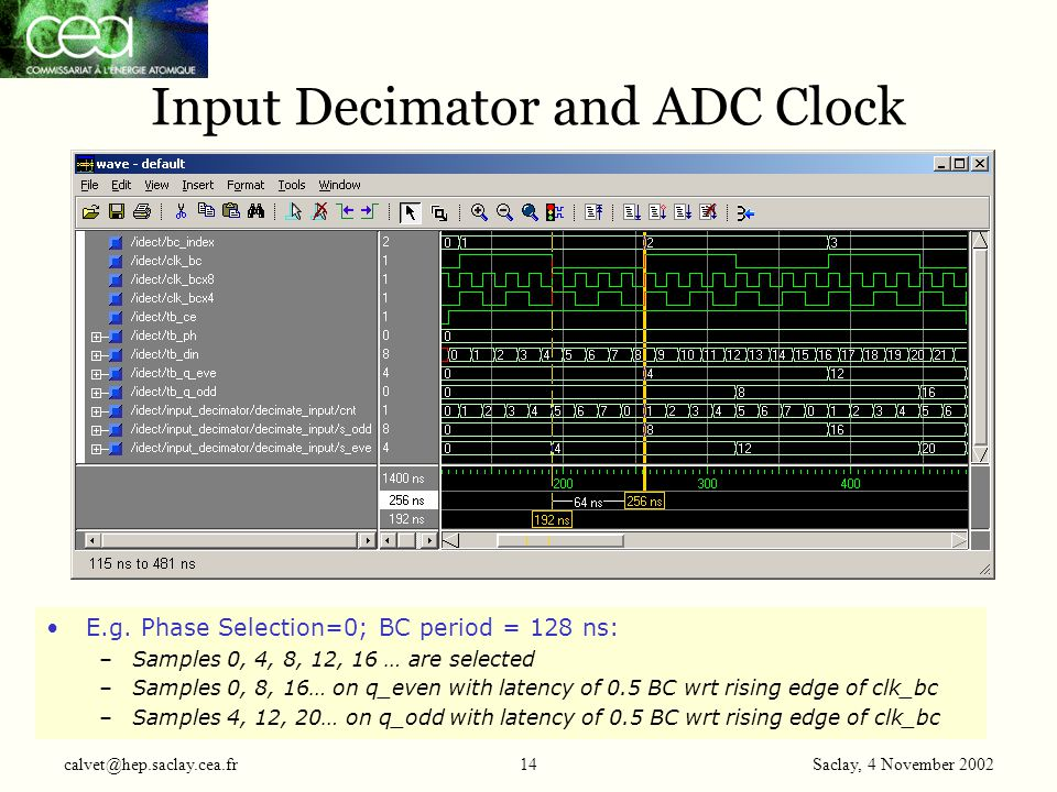 Saclay, 4 November 2002 calvet@hep.saclay.cea.fr14 Input Decimator and ADC Clock E.g. Phase Selection=0; BC period = 128 ns: –Samples 0, 4, 8, 12, 16