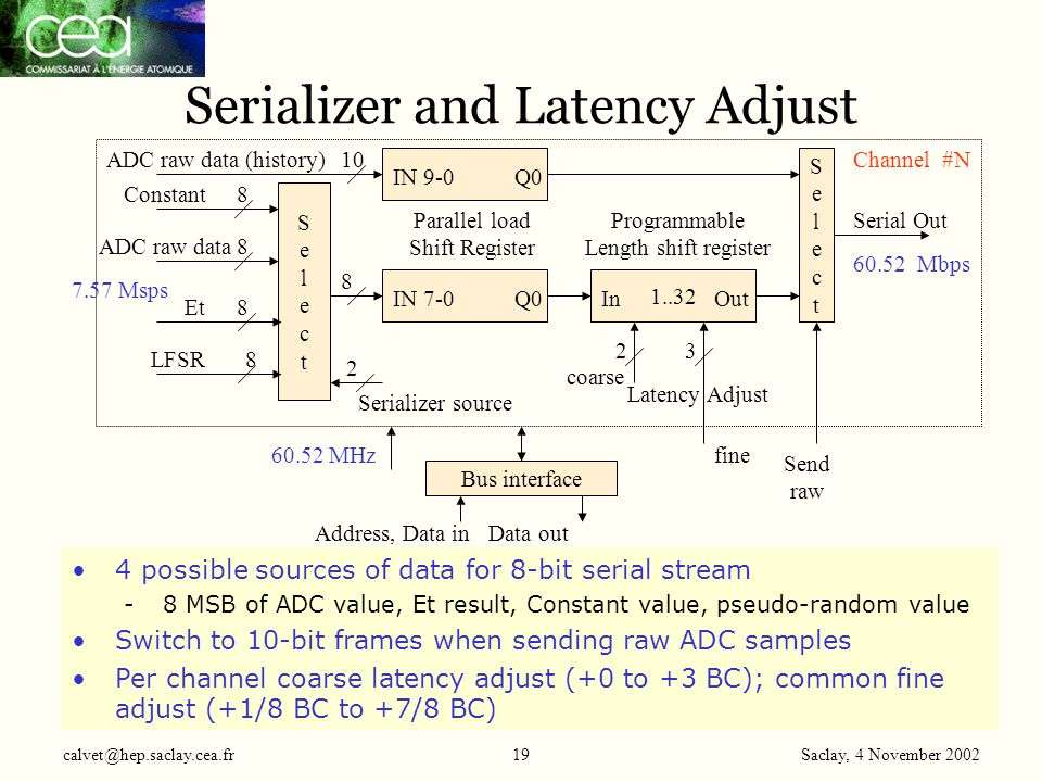 Saclay, 4 November 2002 calvet@hep.saclay.cea.fr19 Serializer and Latency Adjust SelectSelect 4 possible sources of data for 8-bit serial stream -8 MS