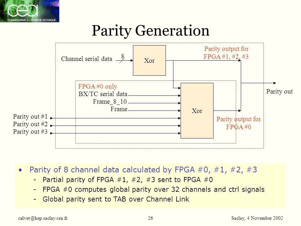 Saclay, 4 November 2002 calvet@hep.saclay.cea.fr26 Parity Generation Xor Parity of 8 channel data calculated by FPGA #0, #1, #2, #3 -Partial parity of