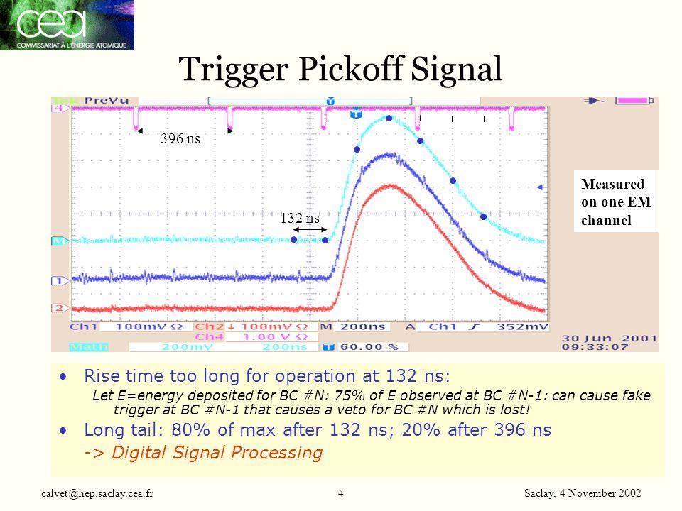 Saclay, 4 November 2002 calvet@hep.saclay.cea.fr15 Convolver 8 tap Shift reg.