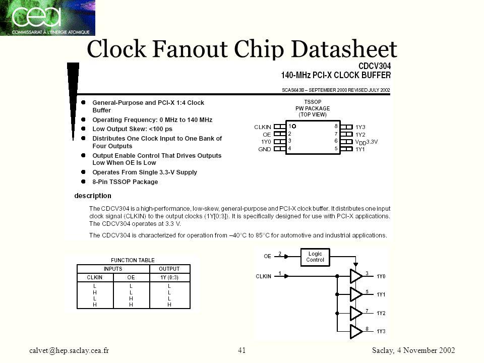 Saclay, 4 November 2002 calvet@hep.saclay.cea.fr41 Clock Fanout Chip Datasheet